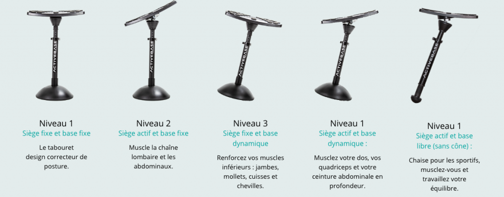 progression des exercices pour le siege active base